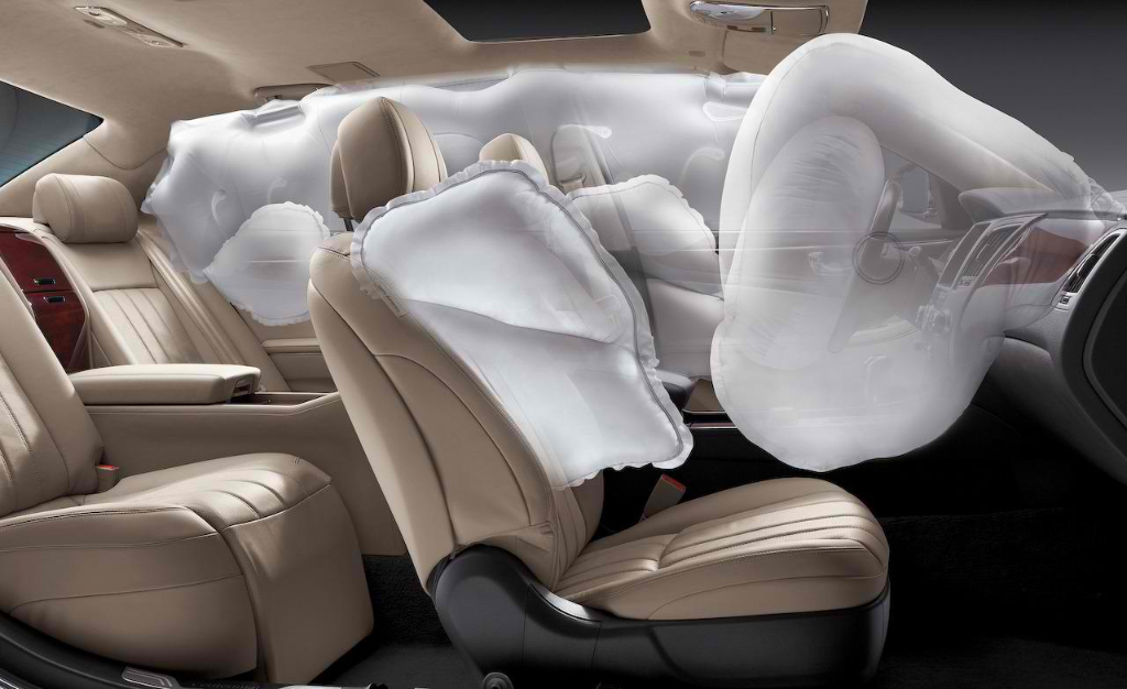 Airbags Systems